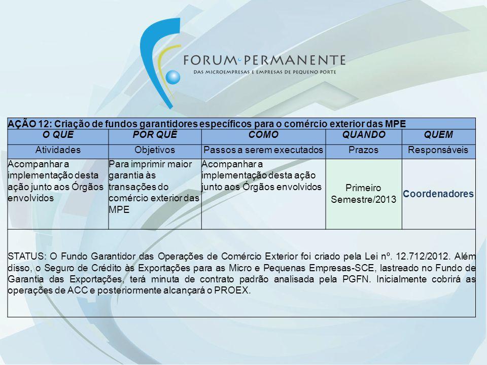 AÇÃO 12: Criação de fundos garantidores específicos para o comércio exterior das MPE O QUEPOR QUÊCOMOQUANDOQUEM AtividadesObjetivosPassos a serem exec