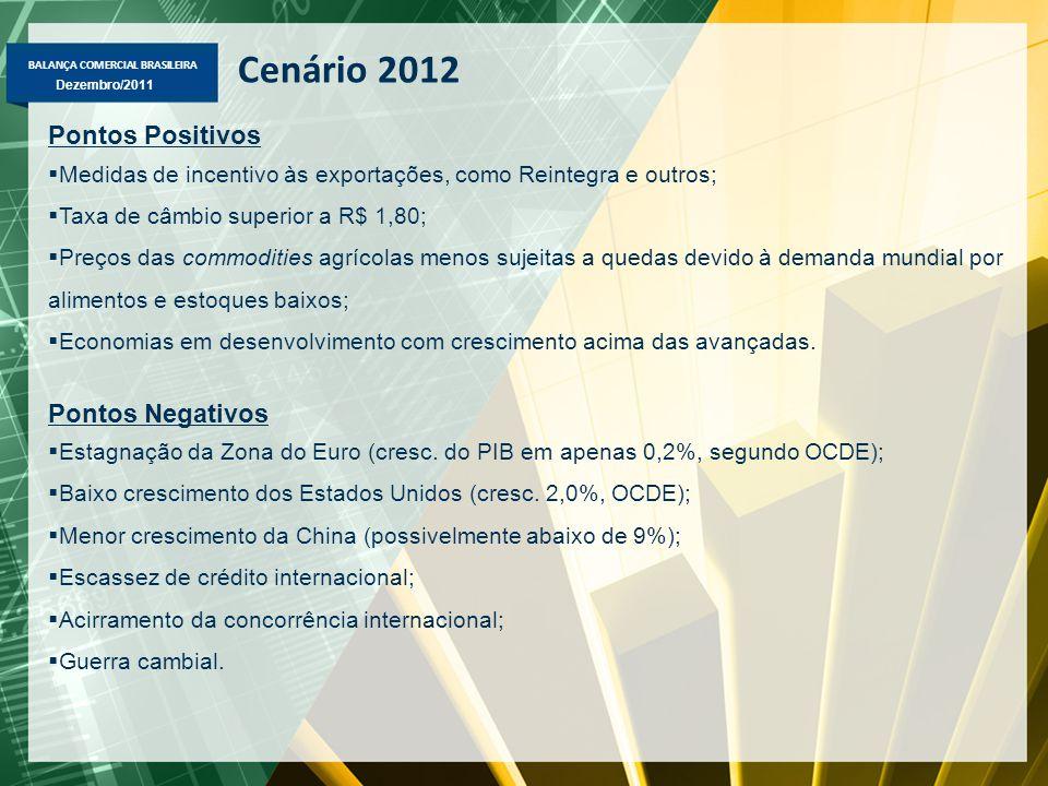 BALANÇA COMERCIAL BRASILEIRA Dezembro/2011 Cenário 2012 Pontos Positivos  Medidas de incentivo às exportações, como Reintegra e outros;  Taxa de câm