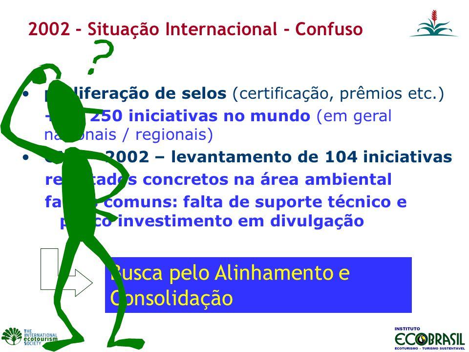2002 - Situação Internacional - Confuso proliferação de selos (certificação, prêmios etc.) + de 250 iniciativas no mundo (em geral nacionais / regiona