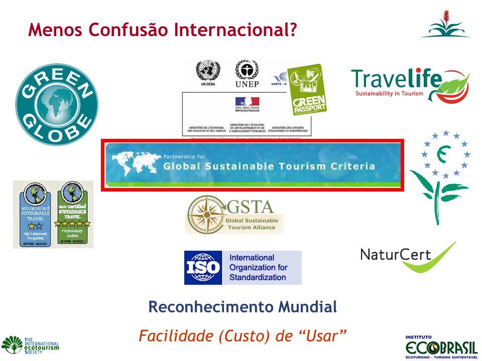 Menos Confusão Internacional? Reconhecimento Mundial Facilidade (Custo) de Usar