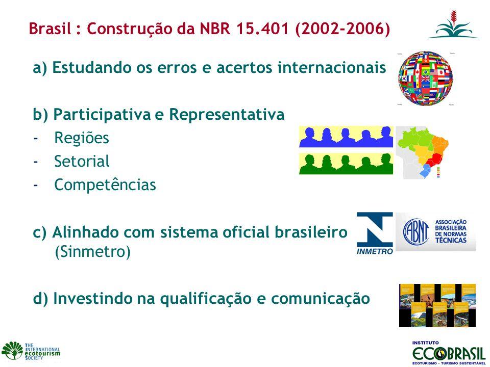 Brasil : Construção da NBR 15.401 (2002-2006) a) Estudando os erros e acertos internacionais b) Participativa e Representativa -Regiões -Setorial -Competências c) Alinhado com sistema oficial brasileiro (Sinmetro) d) Investindo na qualificação e comunicação