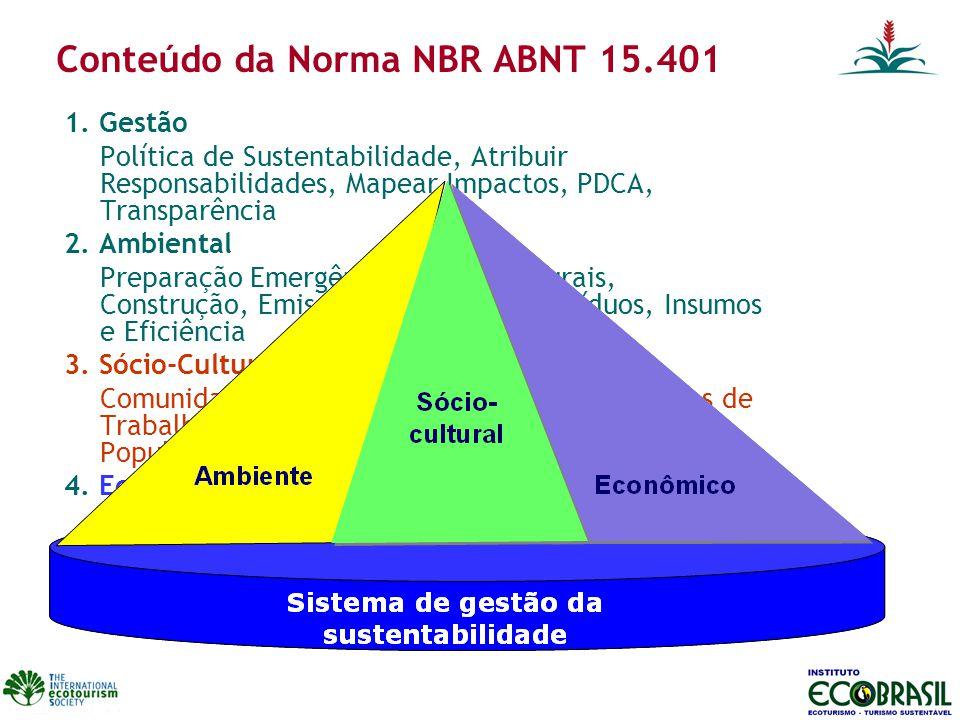 Conteúdo da Norma NBR ABNT 15.401 1. Gestão Política de Sustentabilidade, Atribuir Responsabilidades, Mapear Impactos, PDCA, Transparência 2. Ambienta