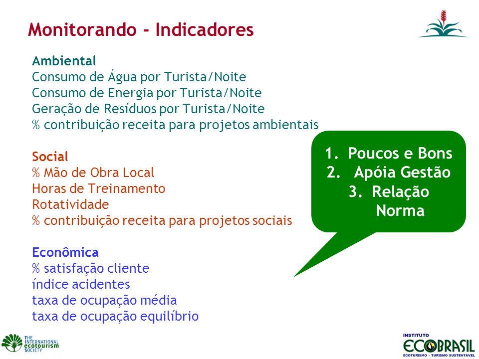 Monitorando - Indicadores Ambiental Consumo de Água por Turista/Noite Consumo de Energia por Turista/Noite Geração de Resíduos por Turista/Noite % con