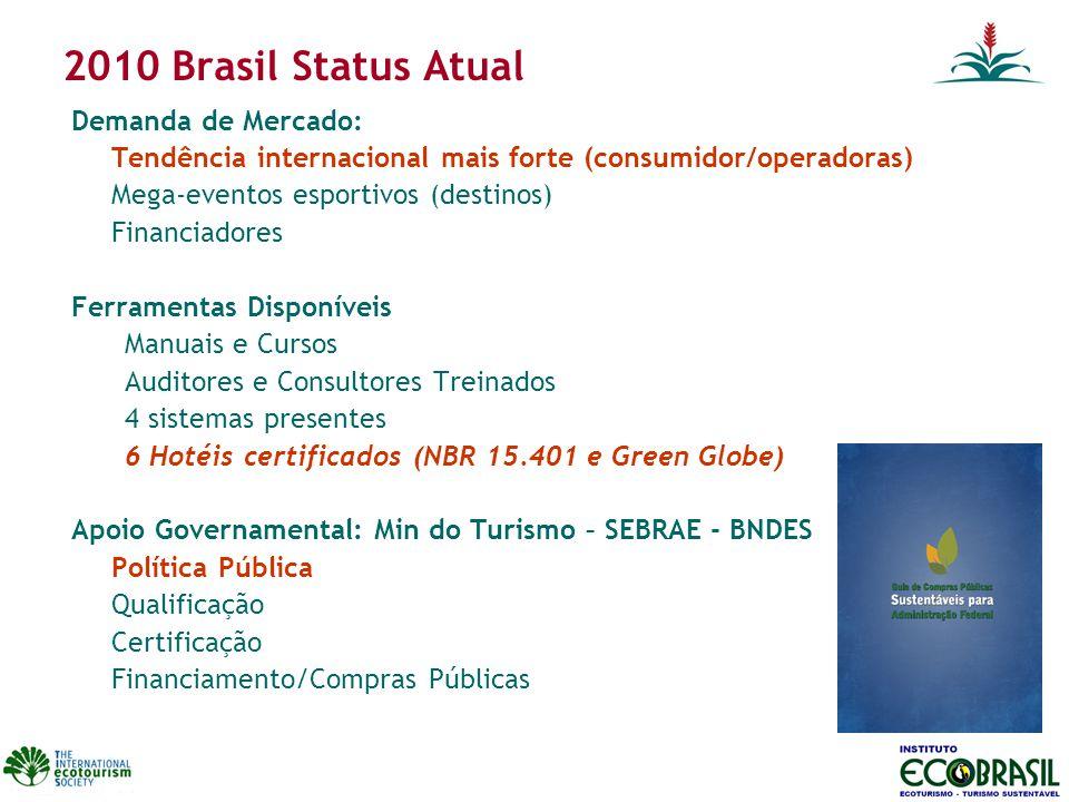 2010 Brasil Status Atual Demanda de Mercado: Tendência internacional mais forte (consumidor/operadoras) Mega-eventos esportivos (destinos) Financiadores Ferramentas Disponíveis Manuais e Cursos Auditores e Consultores Treinados 4 sistemas presentes 6 Hotéis certificados (NBR 15.401 e Green Globe) Apoio Governamental: Min do Turismo – SEBRAE - BNDES Política Pública Qualificação Certificação Financiamento/Compras Públicas