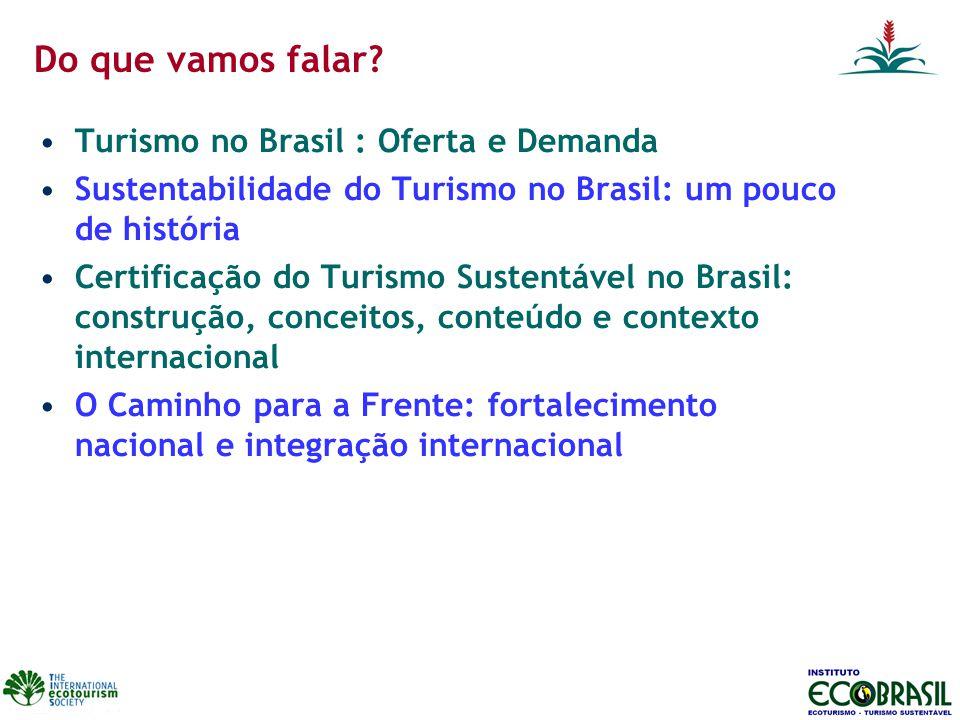 Do que vamos falar? Turismo no Brasil : Oferta e Demanda Sustentabilidade do Turismo no Brasil: um pouco de história Certificação do Turismo Sustentáv