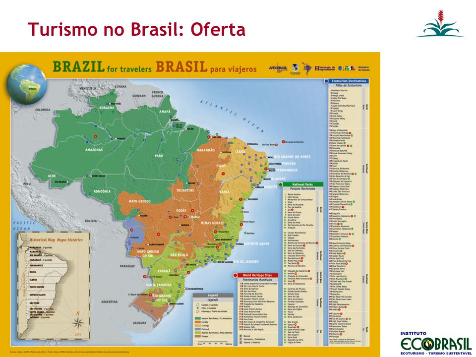 Turismo no Brasil: Oferta