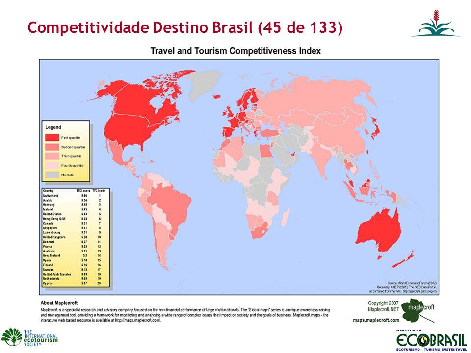 Competitividade Destino Brasil (45 de 133)