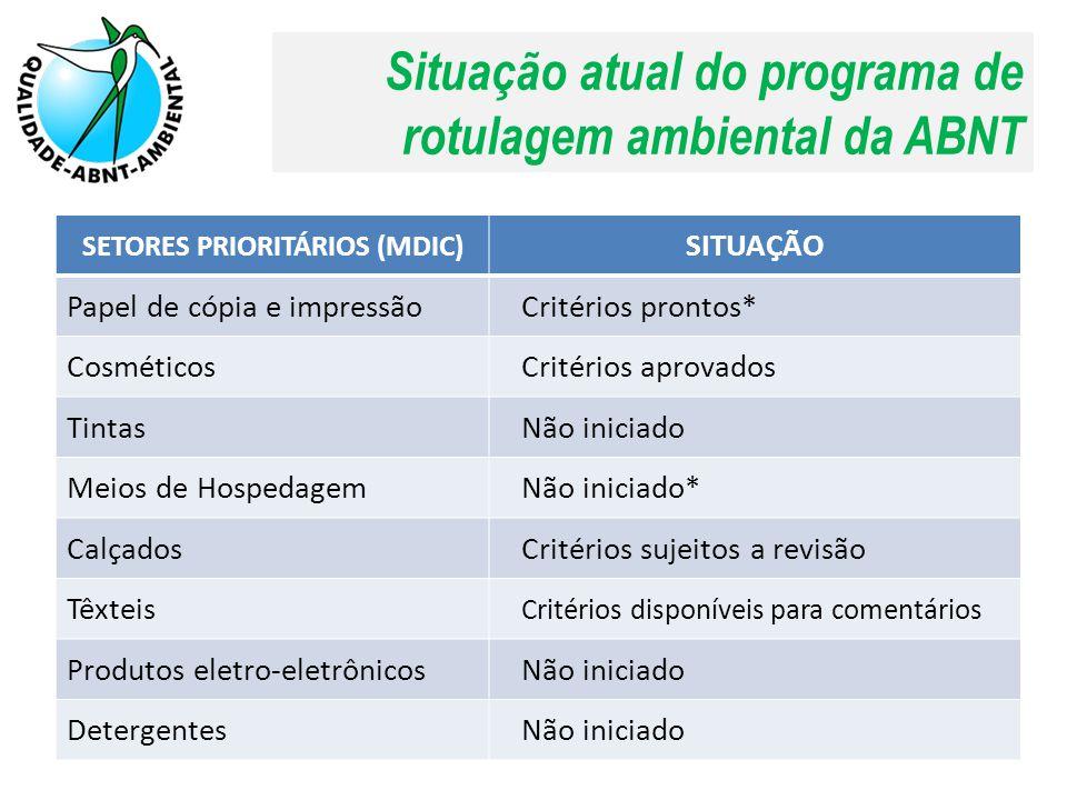 Situação atual do programa de rotulagem ambiental da ABNT SETORES PRIORITÁRIOS (MDIC) SITUAÇÃO Papel de cópia e impressãoCritérios prontos* Cosméticos