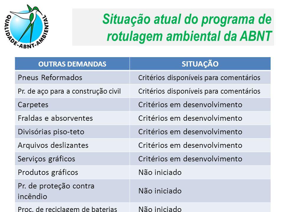 Situação atual do programa de rotulagem ambiental da ABNT OUTRAS DEMANDAS SITUAÇÃO Pneus Reformados Critérios disponíveis para comentários Pr. de aço