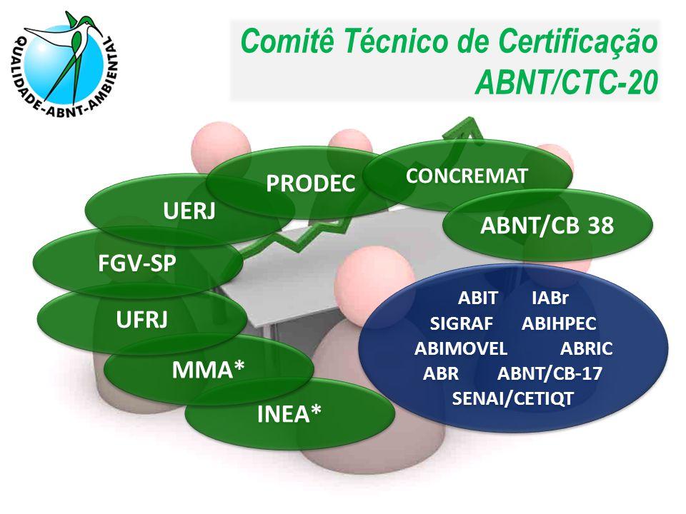 Processo de desenvolvimento de critérios e procedimento REVISÃO PERIÓDICA