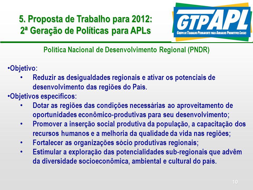 10 5. Proposta de Trabalho para 2012: 2ª Geração de Políticas para APLs Política Nacional de Desenvolvimento Regional (PNDR) Objetivo: Reduzir as desi