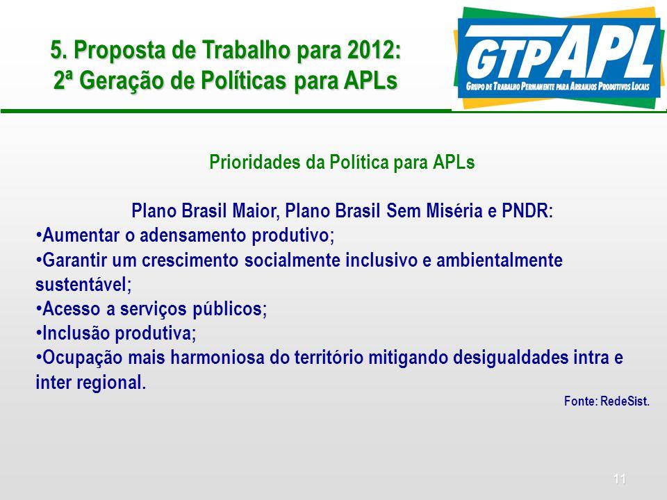 11 5. Proposta de Trabalho para 2012: 2ª Geração de Políticas para APLs Prioridades da Política para APLs Plano Brasil Maior, Plano Brasil Sem Miséria