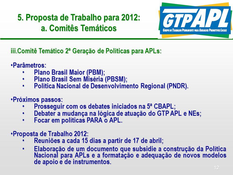 12 5. Proposta de Trabalho para 2012: a. Comitês Temáticos iii.Comitê Temático 2ª Geração de Políticas para APLs: Parâmetros: Parâmetros: Plano Brasil
