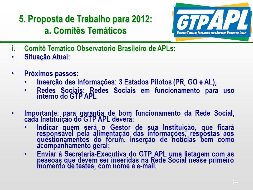 14 5. Proposta de Trabalho para 2012: a. Comitês Temáticos i.Comitê Temático Observatório Brasileiro de APLs: Situação Atual: Situação Atual: Próximos
