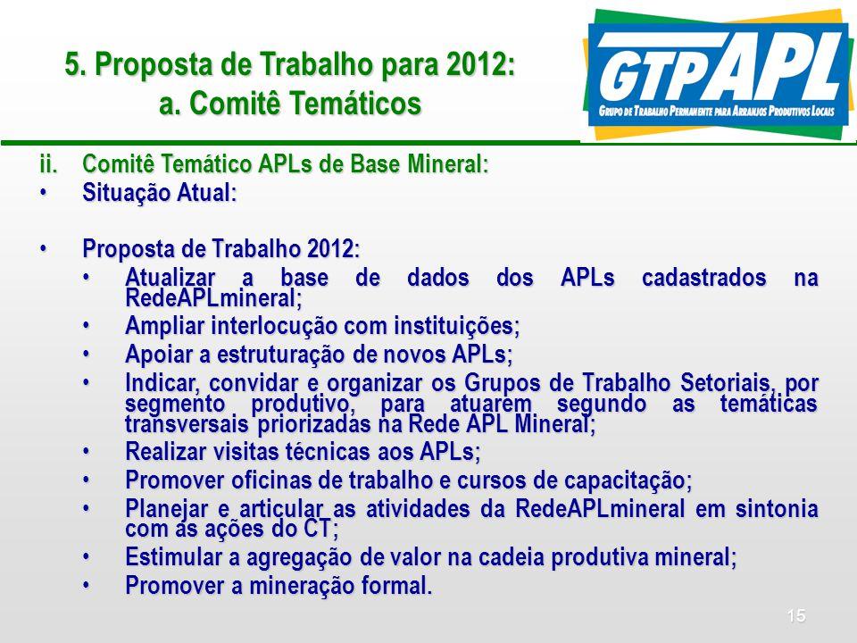 15 5. Proposta de Trabalho para 2012: a. Comitê Temáticos ii.Comitê Temático APLs de Base Mineral: Situação Atual: Situação Atual: Proposta de Trabalh