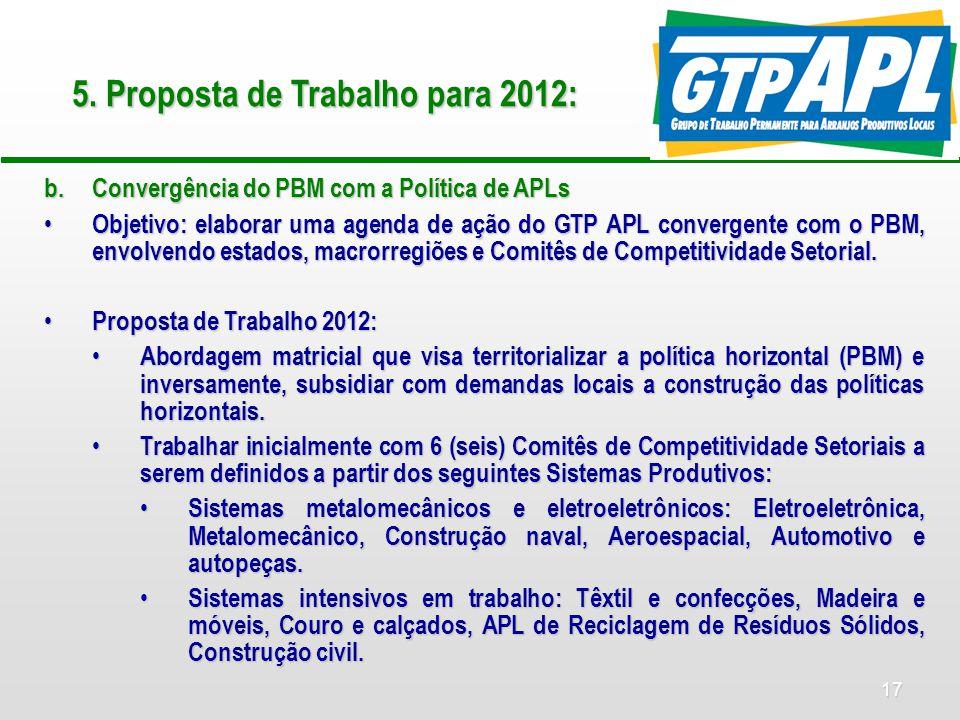 17 5. Proposta de Trabalho para 2012: b.Convergência do PBM com a Política de APLs Objetivo: elaborar uma agenda de ação do GTP APL convergente com o