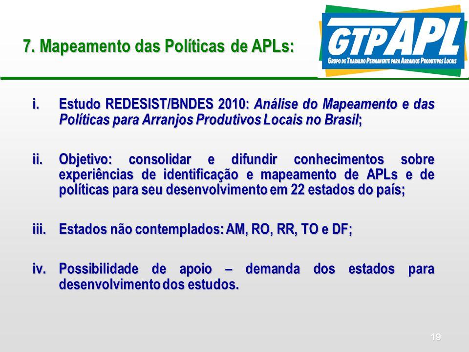 19 7. Mapeamento das Políticas de APLs: i.Estudo REDESIST/BNDES 2010: Análise do Mapeamento e das Políticas para Arranjos Produtivos Locais no Brasil