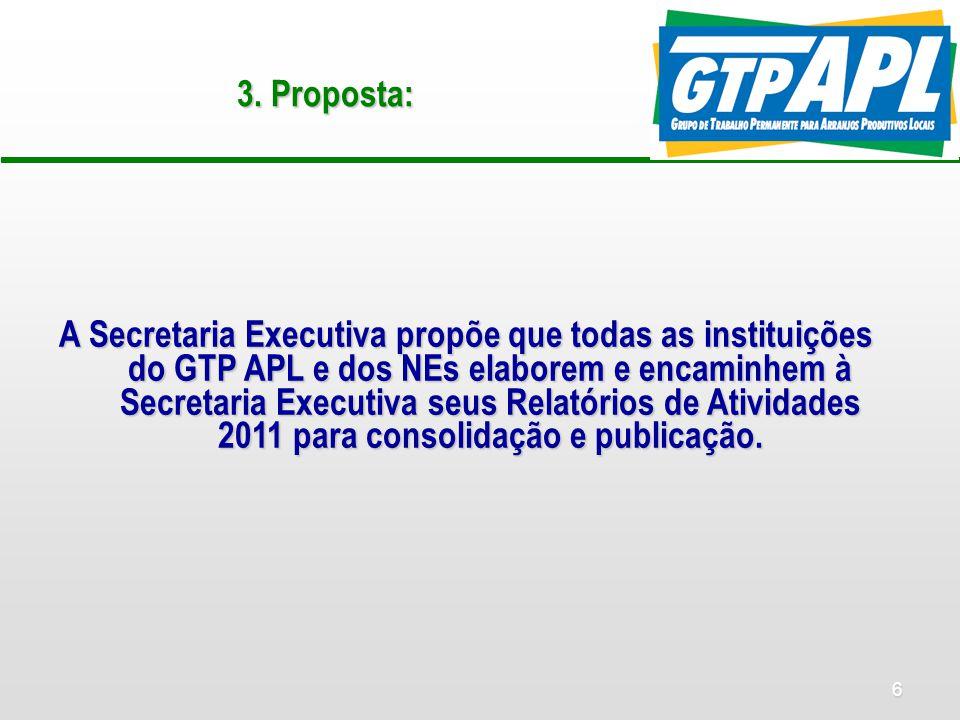 6 3. Proposta: A Secretaria Executiva propõe que todas as instituições do GTP APL e dos NEs elaborem e encaminhem à Secretaria Executiva seus Relatóri