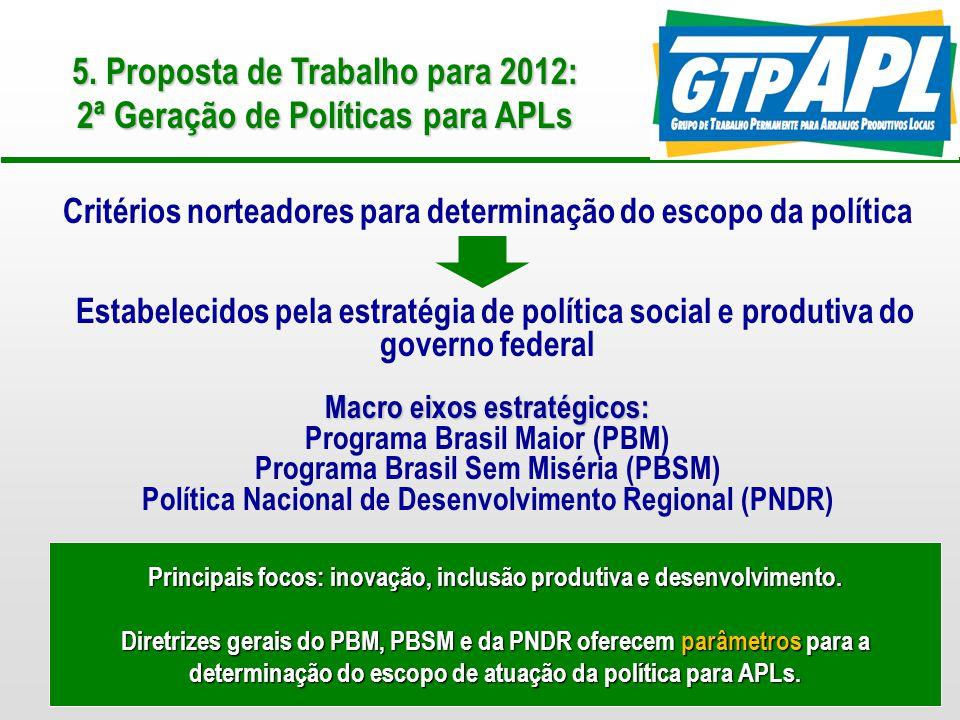 8 5. Proposta de Trabalho para 2012: 2ª Geração de Políticas para APLs Critérios norteadores para determinação do escopo da política Estabelecidos pel