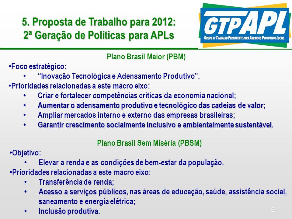 """9 5. Proposta de Trabalho para 2012: 2ª Geração de Políticas para APLs Plano Brasil Maior (PBM) Foco estratégico: """"Inovação Tecnológica e Adensamento"""