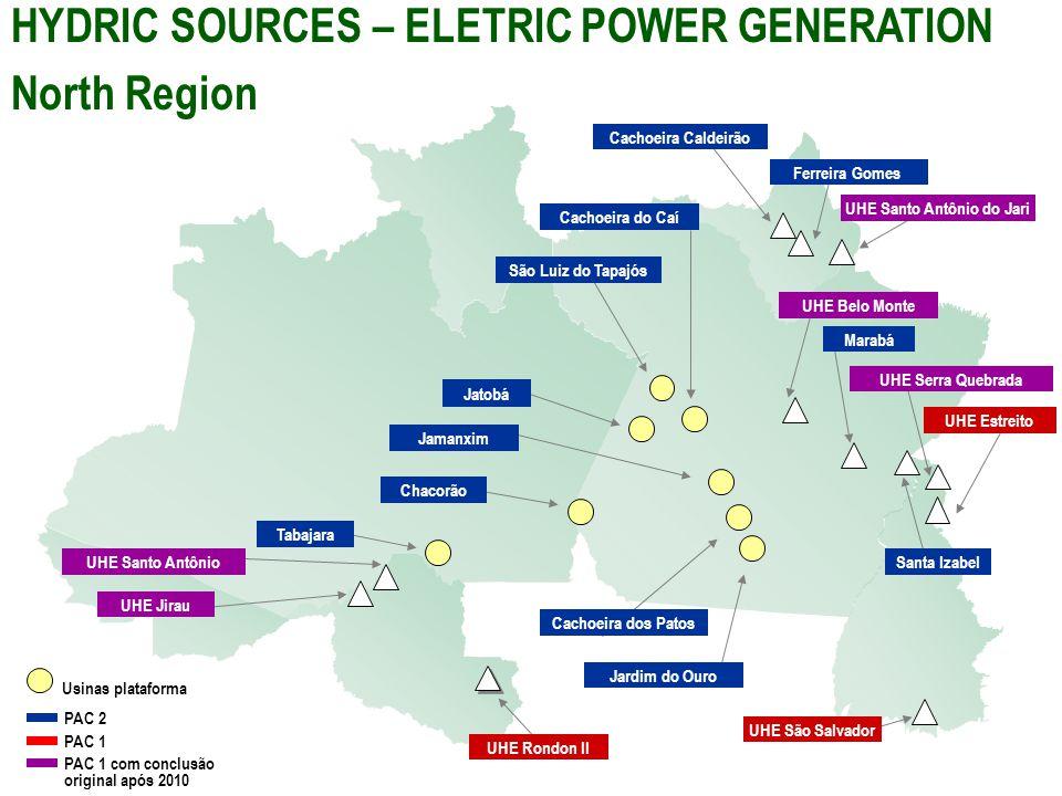 HYDRIC SOURCES – ELETRIC POWER GENERATION North Region UHE Santo Antônio UHE Jirau UHE São Salvador UHE Rondon II UHE Serra Quebrada Usinas plataforma
