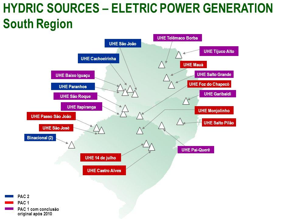 PAC 2 PAC 1 PAC 1 com conclusão original após 2010 HYDRIC SOURCES – ELETRIC POWER GENERATION South Region UHE Foz do Chapecó UHE 14 de julho UHE Castr