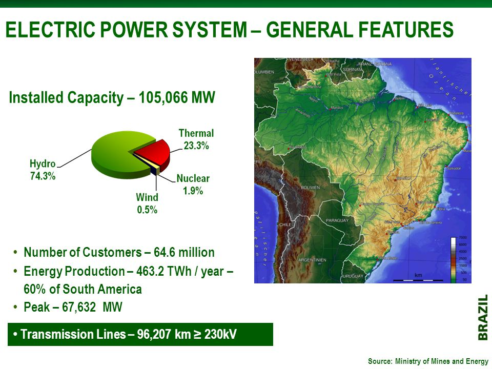  Annual tenders to contract energy in the regulated contracts environment  Hydroelectric power plants – energy to be delivered at the fifth year after the tender  Thermal power plants and others – energy to be delivered at the third year after the tender  Needs previous environmental license to participate  Tenders planned 2011 7 HPP – 1,470 MW – US$ 2,1 billion – 1 st half 3 HPP – 1,096 MW – US$ 1,5 billion – 2 nd half ELECTRIC POWER GENERATION New enterprises as thermoelectric plants will have to be included accordingly to the 2008-2020 planning 54 HPP – 47.856 MW – US$ 54,8 billion 2011-2014