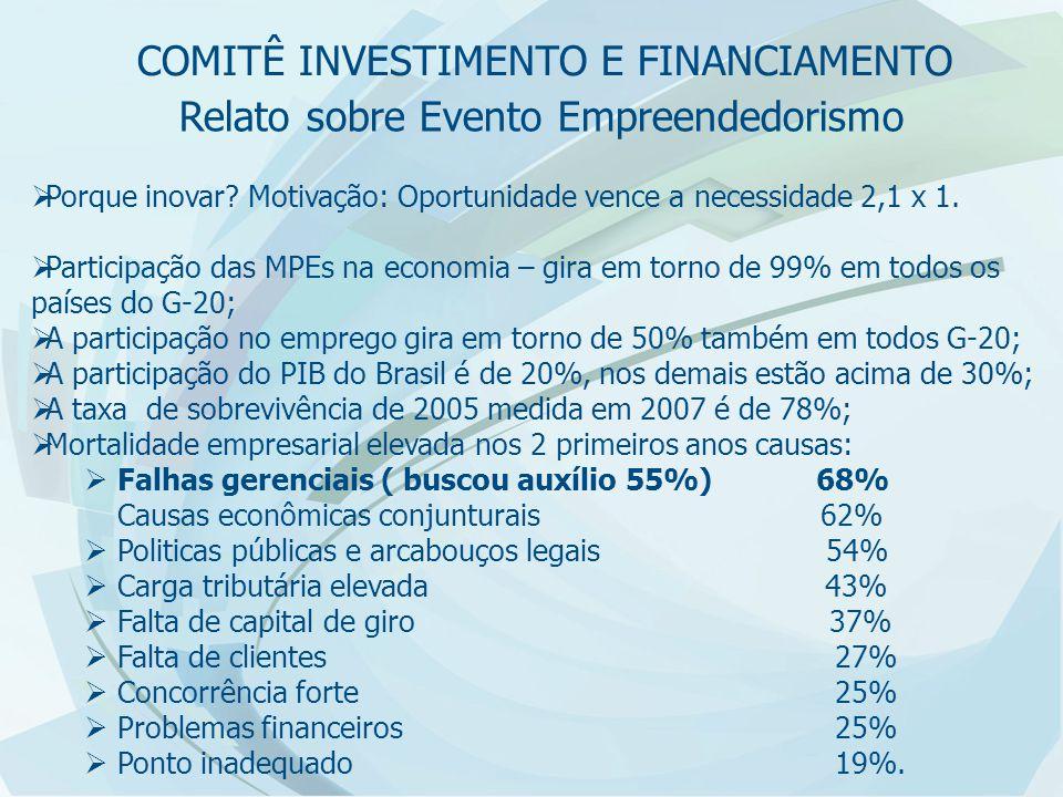 Relato sobre Evento Empreendedorismo  Porque inovar? Motivação: Oportunidade vence a necessidade 2,1 x 1.  Participação das MPEs na economia – gira