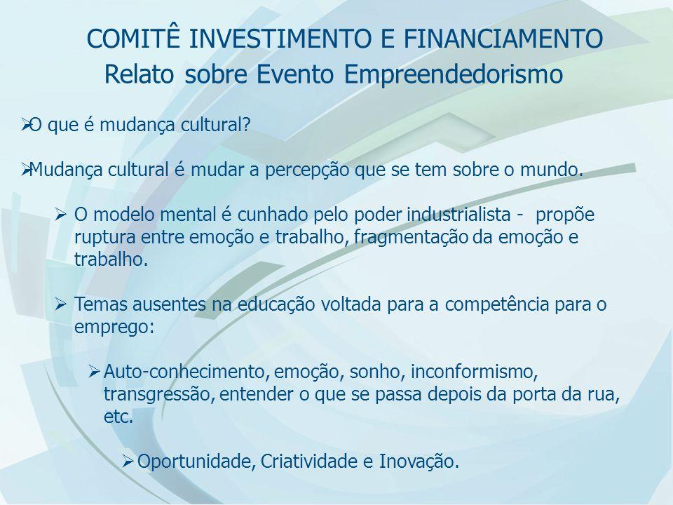 Relato sobre Evento Empreendedorismo  O que é mudança cultural.