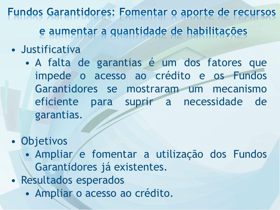 Justificativa A falta de garantias é um dos fatores que impede o acesso ao crédito e os Fundos Garantidores se mostraram um mecanismo eficiente para suprir a necessidade de garantias.
