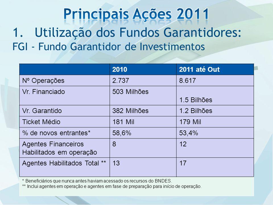 1.Utilização dos Fundos Garantidores: FGI - Fundo Garantidor de Investimentos 20102011 até Out Nº Operações2.7378.617 Vr.