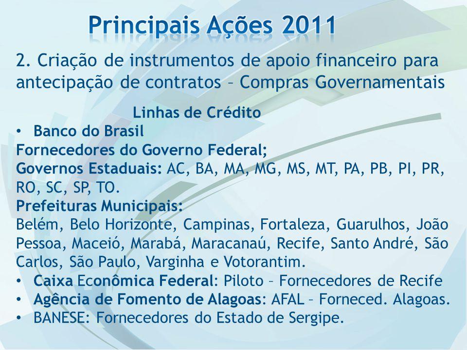 Linhas de Crédito Banco do Brasil Fornecedores do Governo Federal; Governos Estaduais: AC, BA, MA, MG, MS, MT, PA, PB, PI, PR, RO, SC, SP, TO.
