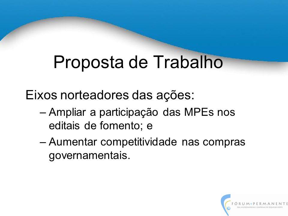 Eixos norteadores das ações: –Ampliar a participação das MPEs nos editais de fomento; e –Aumentar competitividade nas compras governamentais.