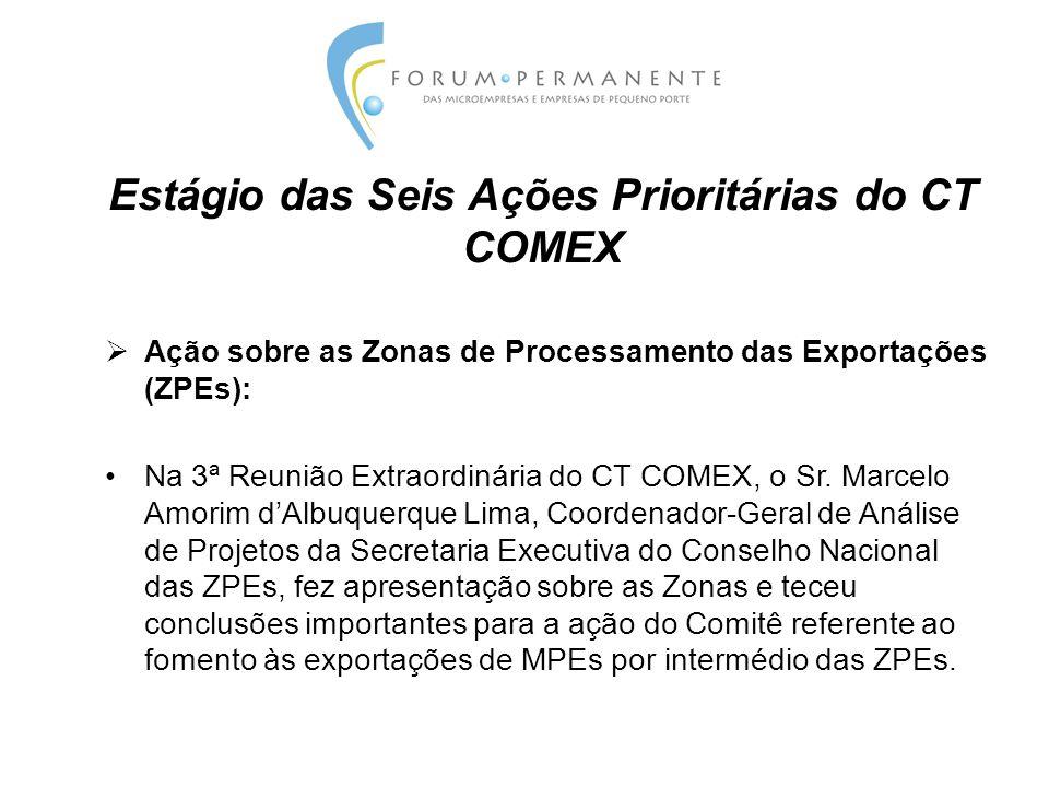 Estágio das Seis Ações Prioritárias do CT COMEX  Ação sobre as Zonas de Processamento das Exportações (ZPEs): Na 3ª Reunião Extraordinária do CT COMEX, o Sr.
