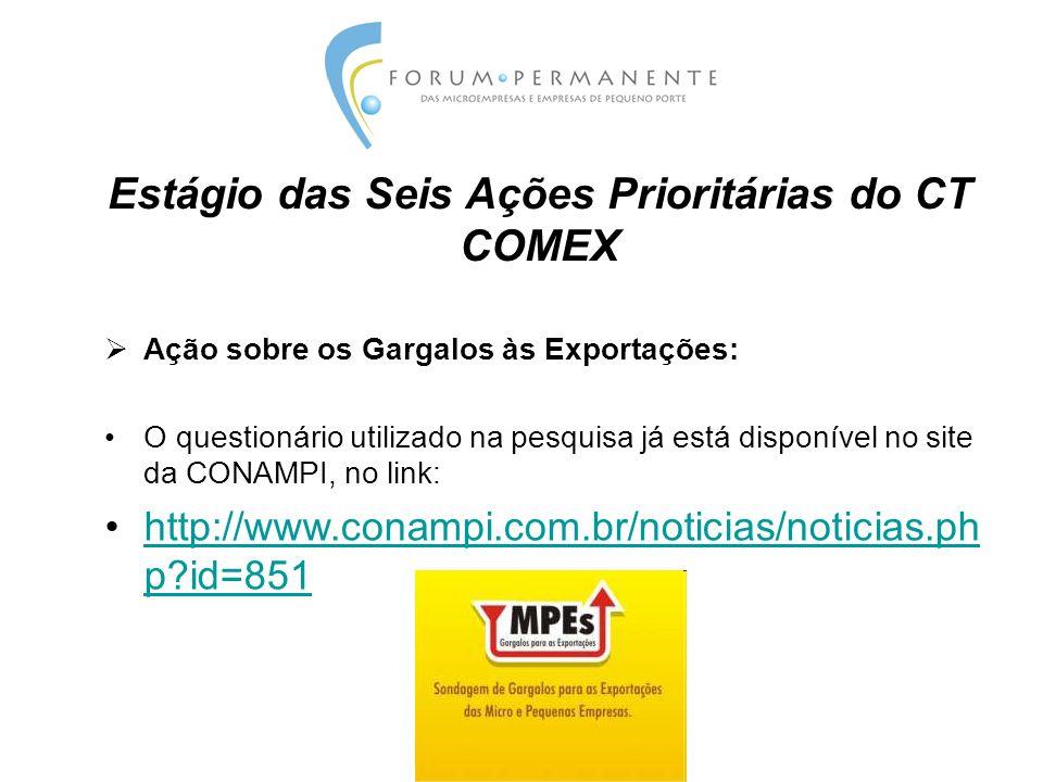 Estágio das Seis Ações Prioritárias do CT COMEX  Ação sobre os Gargalos às Exportações: O questionário utilizado na pesquisa já está disponível no site da CONAMPI, no link: http://www.conampi.com.br/noticias/noticias.ph p?id=851http://www.conampi.com.br/noticias/noticias.ph p?id=851