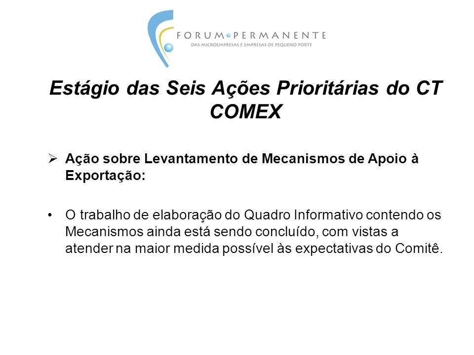 Estágio das Seis Ações Prioritárias do CT COMEX  Ação sobre Levantamento de Mecanismos de Apoio à Exportação: O trabalho de elaboração do Quadro Informativo contendo os Mecanismos ainda está sendo concluído, com vistas a atender na maior medida possível às expectativas do Comitê.