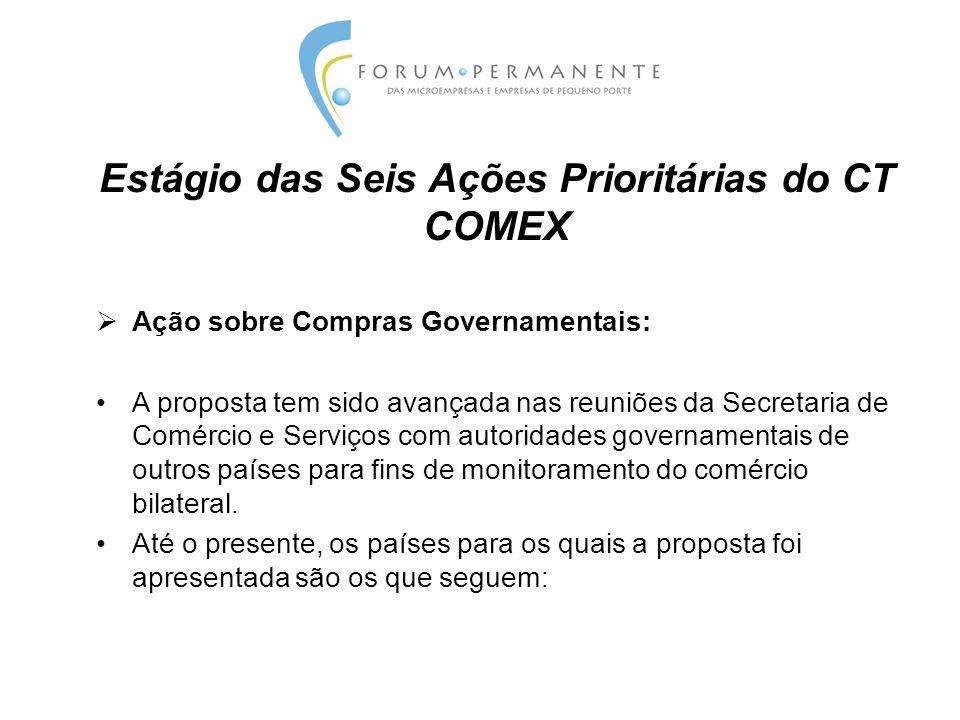 Estágio das Seis Ações Prioritárias do CT COMEX  Ação sobre Compras Governamentais: A proposta tem sido avançada nas reuniões da Secretaria de Comércio e Serviços com autoridades governamentais de outros países para fins de monitoramento do comércio bilateral.