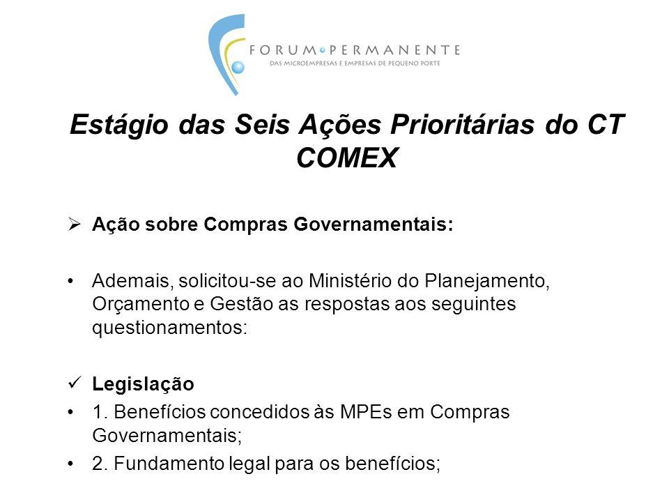 Estágio das Seis Ações Prioritárias do CT COMEX  Ação sobre Compras Governamentais: Ademais, solicitou-se ao Ministério do Planejamento, Orçamento e Gestão as respostas aos seguintes questionamentos: Legislação 1.
