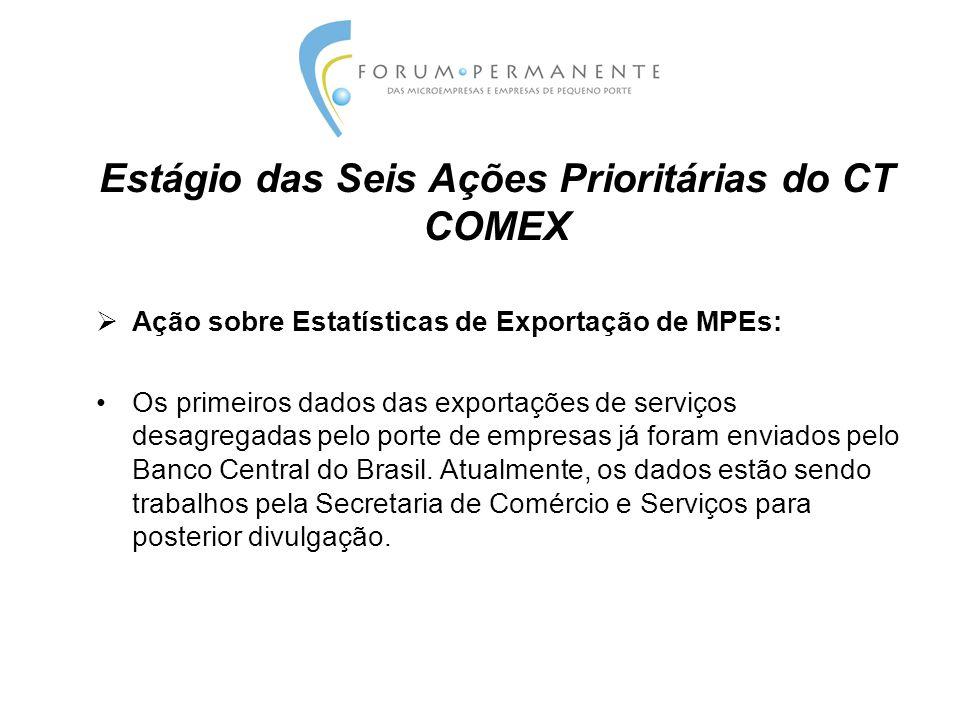 Estágio das Seis Ações Prioritárias do CT COMEX  Ação sobre Estatísticas de Exportação de MPEs: Os primeiros dados das exportações de serviços desagregadas pelo porte de empresas já foram enviados pelo Banco Central do Brasil.