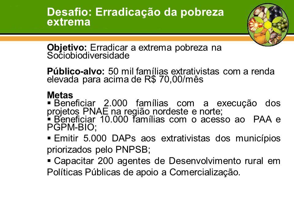 Objetivo: Erradicar a extrema pobreza na Sociobiodiversidade Público-alvo: 50 mil famílias extrativistas com a renda elevada para acima de R$ 70,00/mês Metas  Beneficiar 2.000 famílias com a execução dos projetos PNAE na região nordeste e norte;  Beneficiar 10.000 famílias com o acesso ao PAA e PGPM-BIO;  Emitir 5.000 DAPs aos extrativistas dos municípios priorizados pelo PNPSB;  Capacitar 200 agentes de Desenvolvimento rural em Políticas Públicas de apoio a Comercialização.
