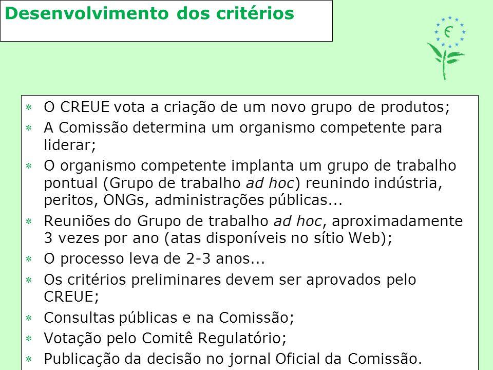 Desenvolvimento dos critérios O CREUE vota a criação de um novo grupo de produtos; A Comissão determina um organismo competente para liderar; O org