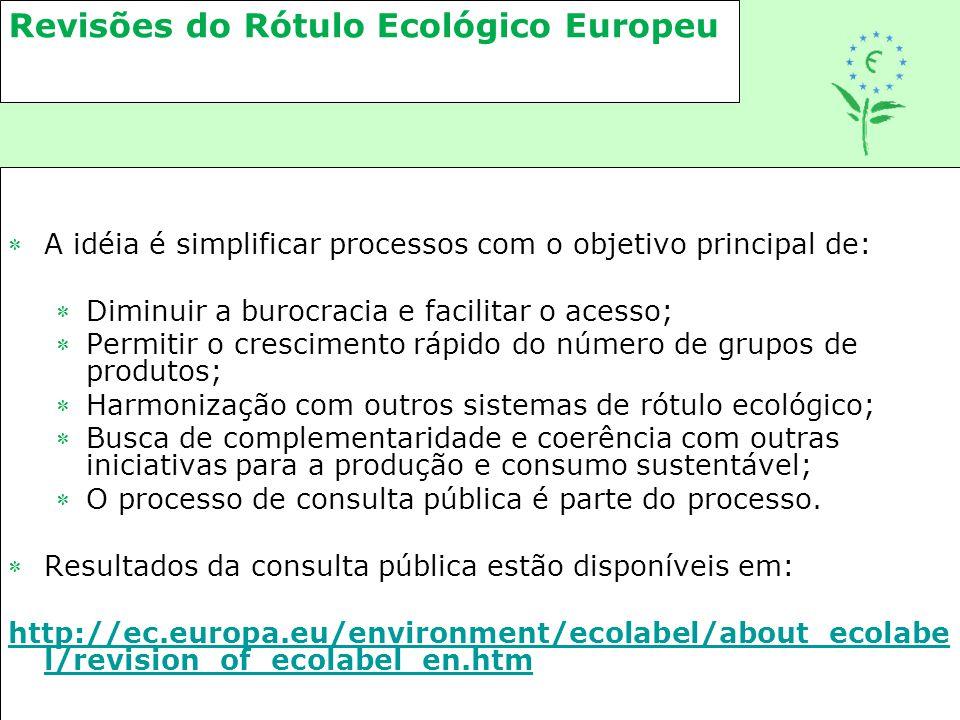 Revisões do Rótulo Ecológico Europeu A idéia é simplificar processos com o objetivo principal de: Diminuir a burocracia e facilitar o acesso; Permi