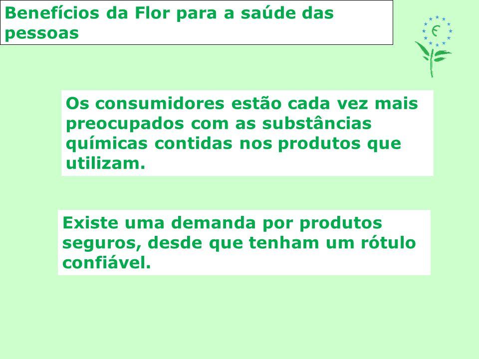 Benefícios da Flor para a saúde das pessoas Os consumidores estão cada vez mais preocupados com as substâncias químicas contidas nos produtos que util