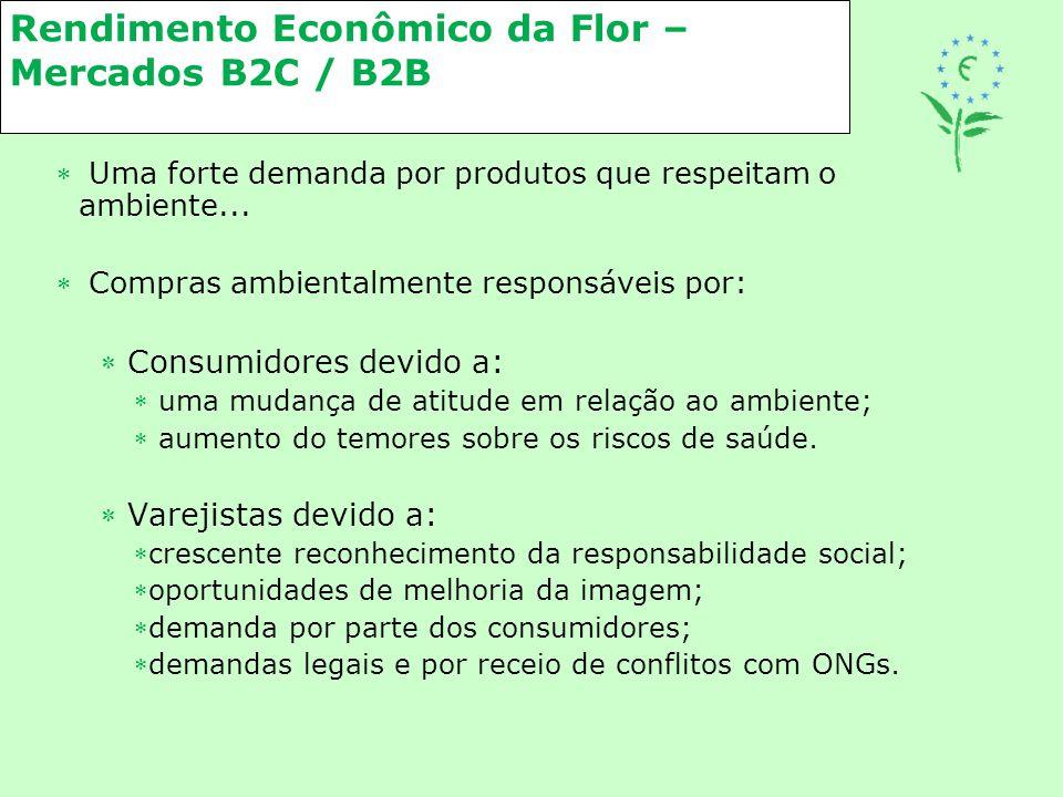 Rendimento Econômico da Flor – Mercados B2C / B2B  Uma forte demanda por produtos que respeitam o ambiente...  Compras ambientalmente responsáveis p
