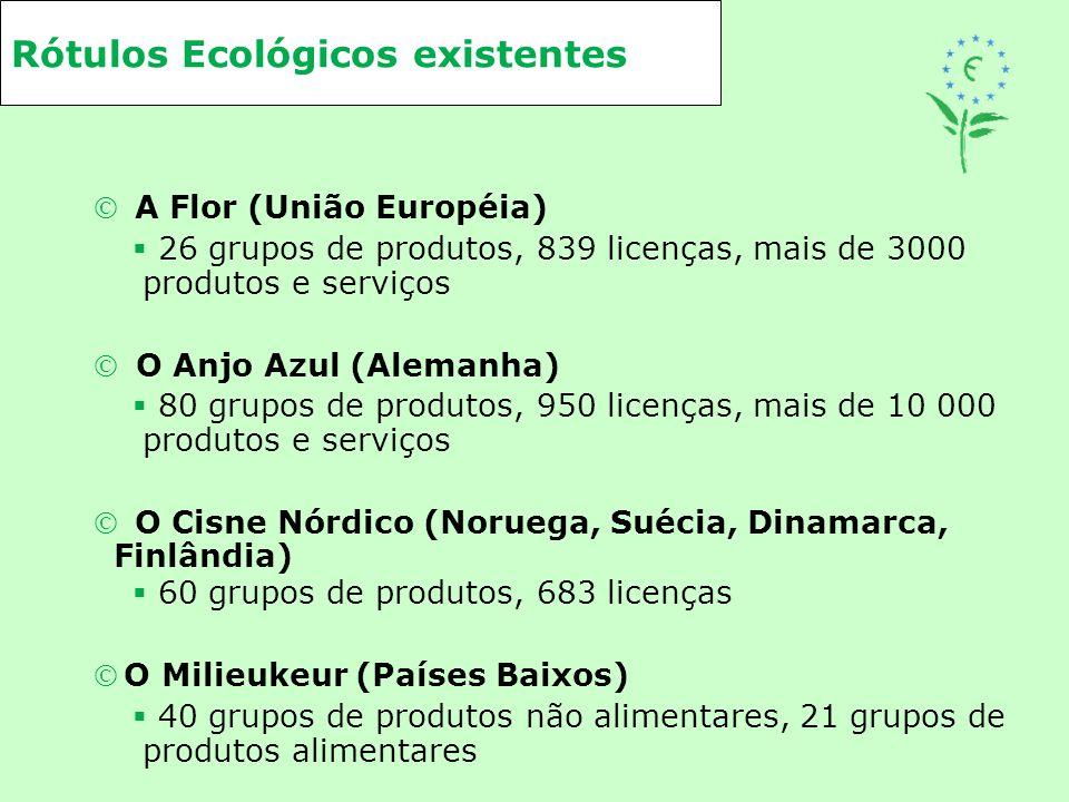 Rótulos Ecológicos existentes  A Flor (União Européia)  26 grupos de produtos, 839 licenças, mais de 3000 produtos e serviços  O Anjo Azul (Alemanh