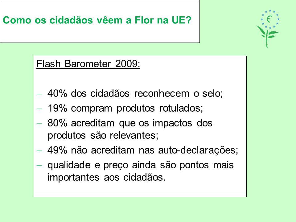 Como os cidadãos vêem a Flor na UE? Flash Barometer 2009:  40% dos cidadãos reconhecem o selo;  19% compram produtos rotulados;  80% acreditam que