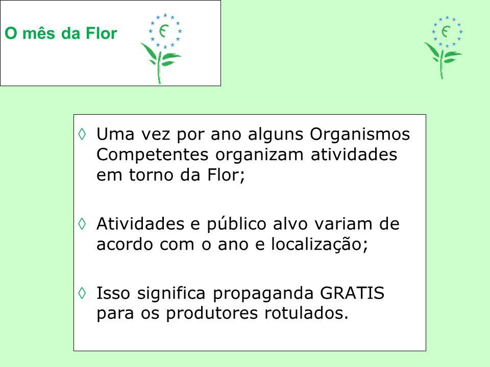 Uma vez por ano alguns Organismos Competentes organizam atividades em torno da Flor; Atividades e público alvo variam de acordo com o ano e localiza