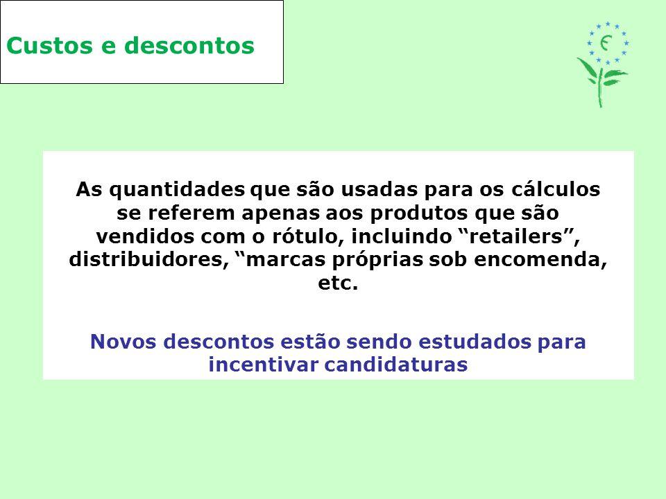 """As quantidades que são usadas para os cálculos se referem apenas aos produtos que são vendidos com o rótulo, incluindo """"retailers"""", distribuidores, """"m"""