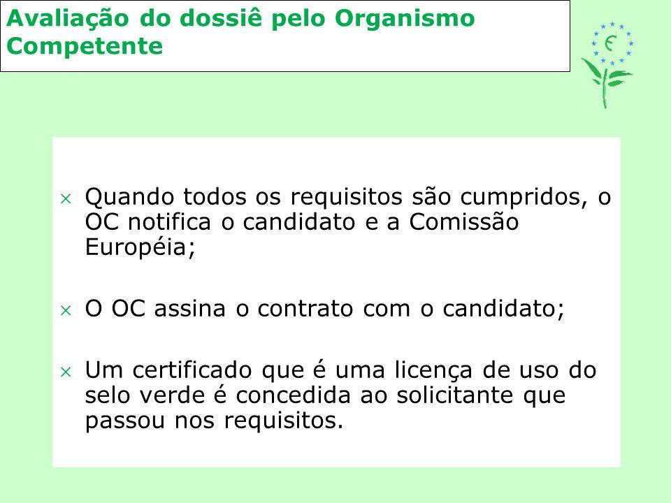 Avaliação do dossiê pelo Organismo Competente Quando todos os requisitos são cumpridos, o OC notifica o candidato e a Comissão Européia; O OC assina