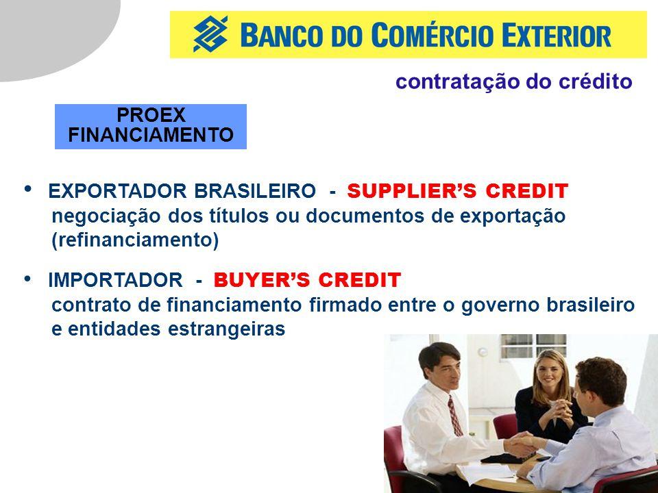 12 PROEX FINANCIAMENTO EXPORTADOR BRASILEIRO - SUPPLIER'S CREDIT negociação dos títulos ou documentos de exportação (refinanciamento) IMPORTADOR - BUYER'S CREDIT contrato de financiamento firmado entre o governo brasileiro e entidades estrangeiras contratação do crédito
